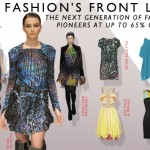 Up to 65% off Jonathan Saunders, Christopher Kane, Erdem and more!