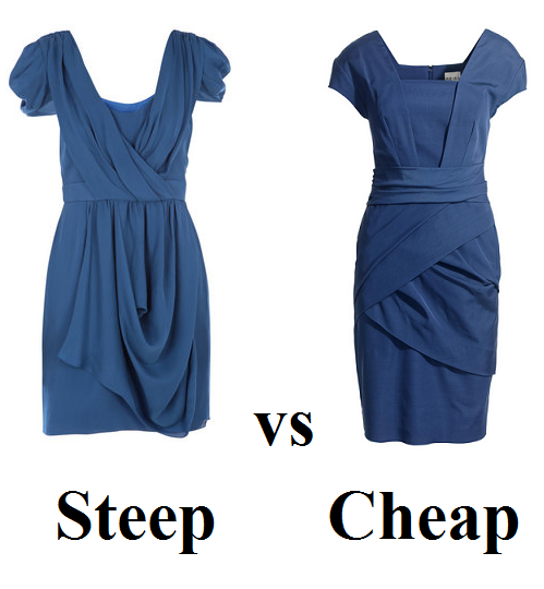 Steep vs Cheap: Kate Middleton's royal blue dress