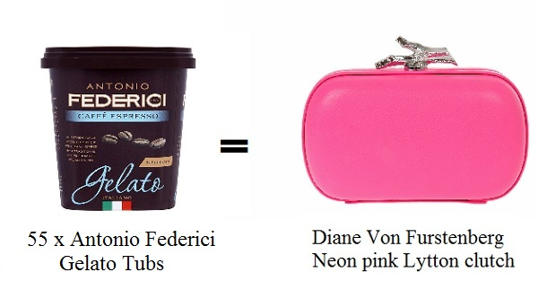 Fashion Calculator: Swap Antonio Federici Gelato for Diane Von Furstenberg's neon pink Lytton clutch