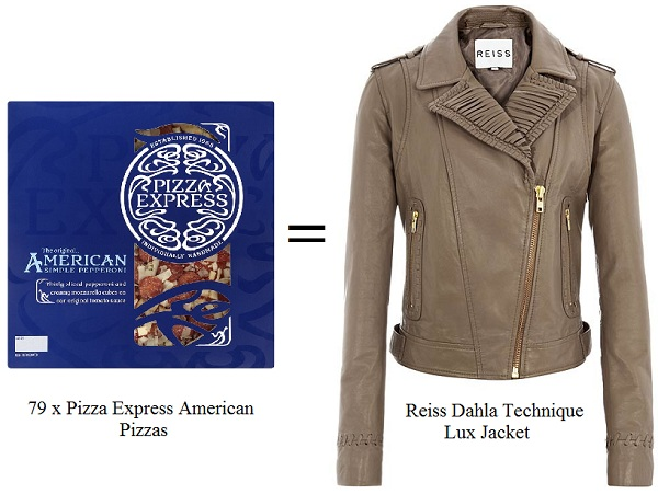 Fashion Calculator: Swap Pizza Express for the luxe Reiss Dahla Jacket