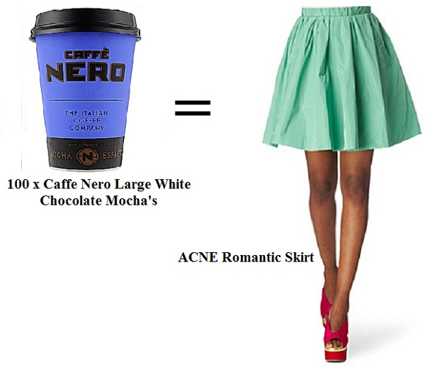 Fashion Calculator: Swap your daily Caffe Nero for the Acne Romantic skirt