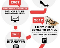 Daniel Footwear Celebrates 20th Anniversary!