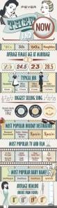 FEVER infographic V3