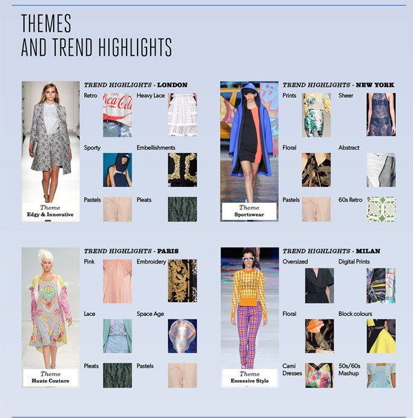 New Look compares stats from all four Fashion Month cities – which one came out on top?