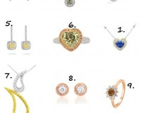 Luxury Gift Guide: 10 timeless jewellery gift ideas for her this Christmas