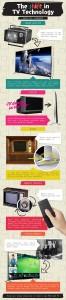 sony infographic