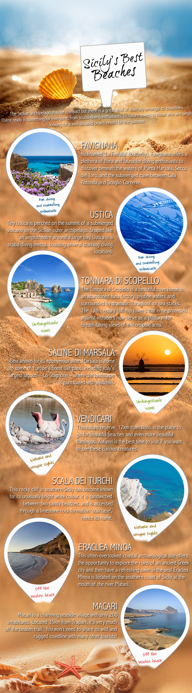 soloSicily-infographic