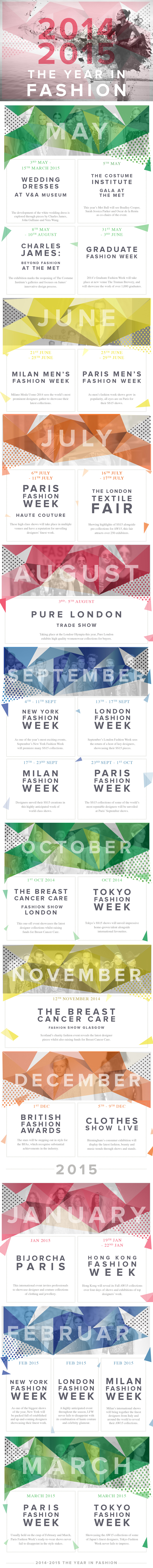 the-year-in-fashion-infographic