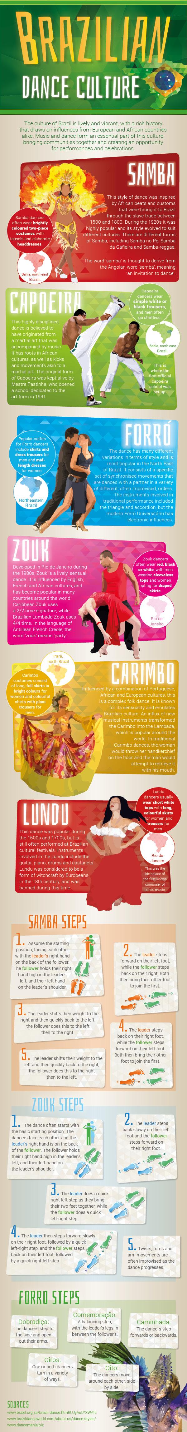 brazilian dance culture