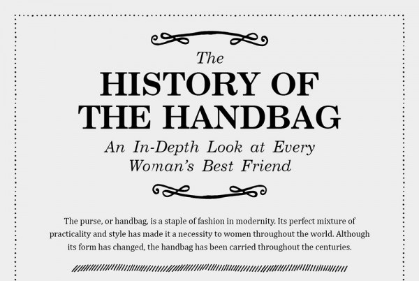Is the Handbag the Epitome of Women's Fashion?