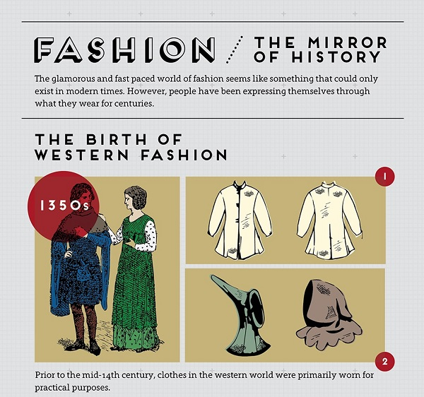 Fashion: The mirror of history (Infographic)