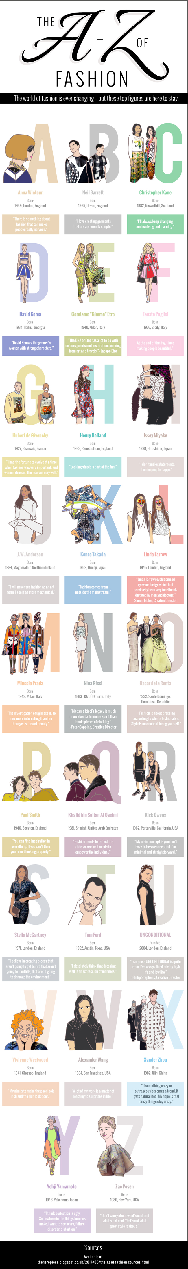 a-to-z-of-fashion