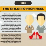 Infographic: History of heels