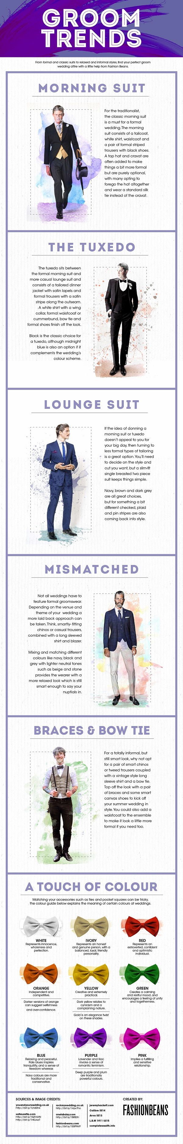 groom-infographic