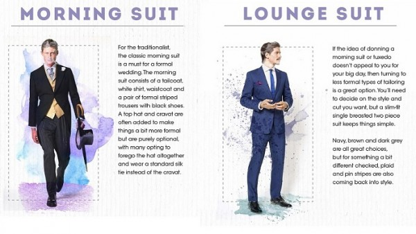 Infographic: Find The Perfect Groom Wedding Attire