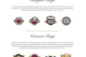 Infographic: A History Of Engagement Rings