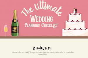 How To Plan The Best Wedding Ever